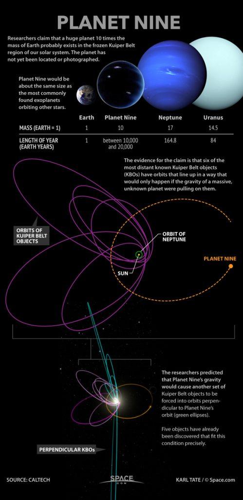 planet-nine-160120c-02
